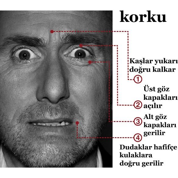 korku_ifadesi