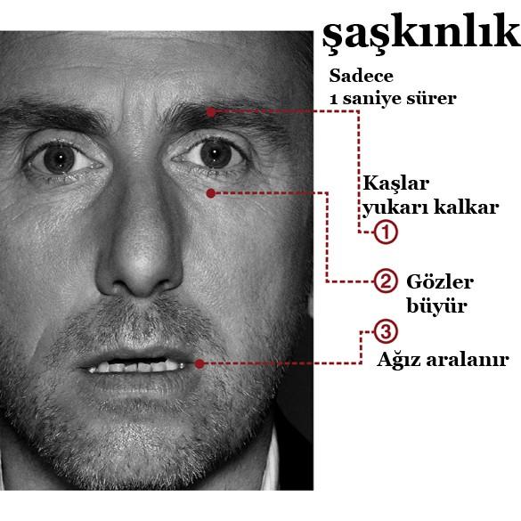 saskinlik_ifadesi